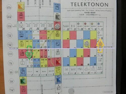 telektonon0615KIN168