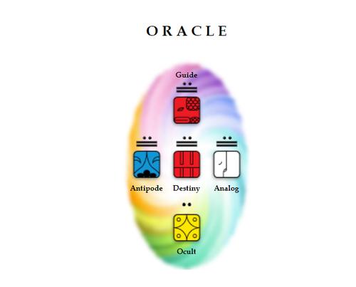 oracle233