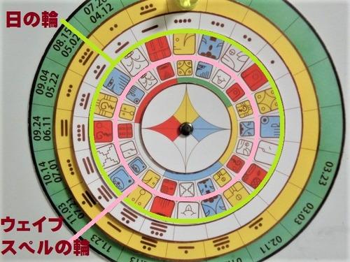 羅針盤の輪