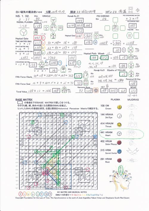 NS1.32.3.21-kin90