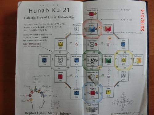 HunabKu21