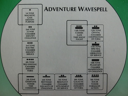 冒険のウェイブスペル