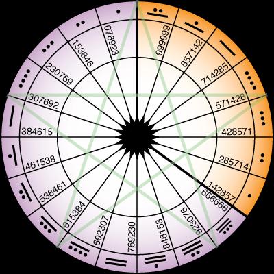441-13-7wheel