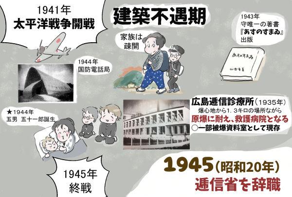 12第二次大戦