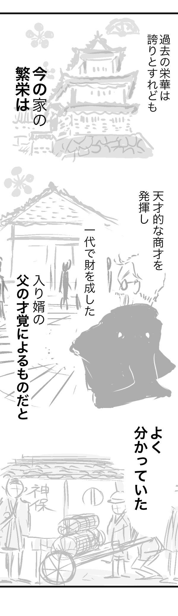 金沢3−6−1