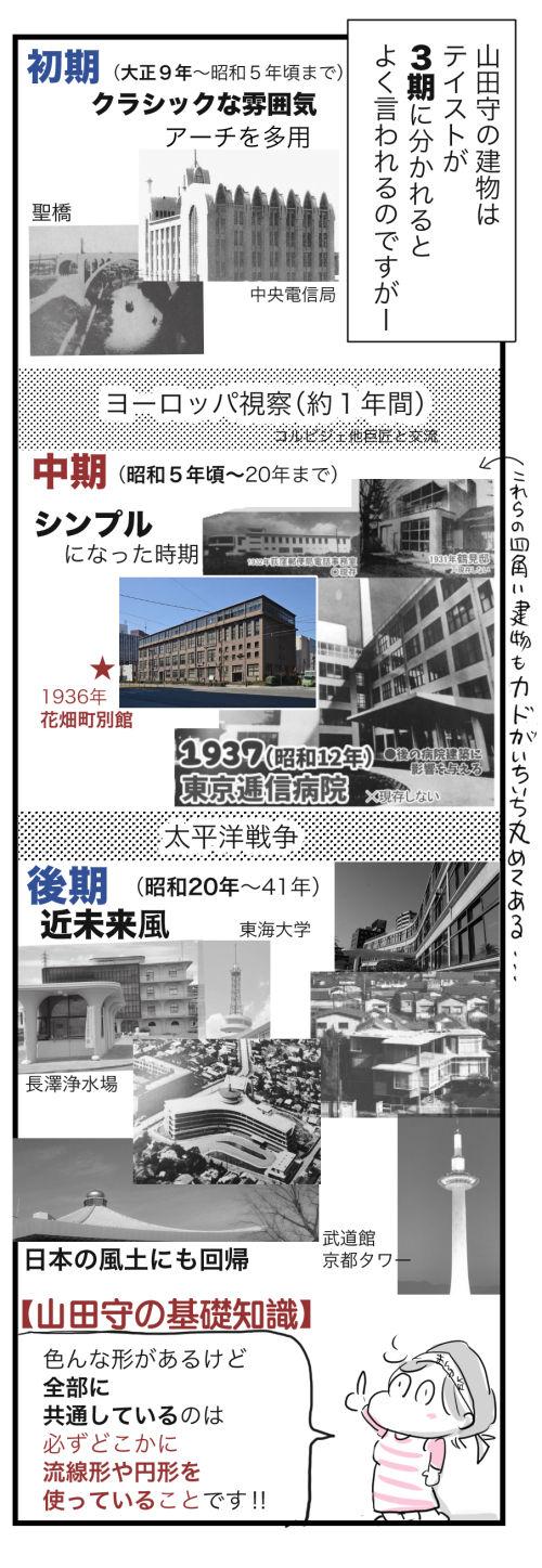 熊本レポ2−3