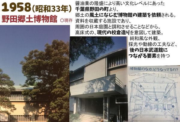 16野田郷土博物館