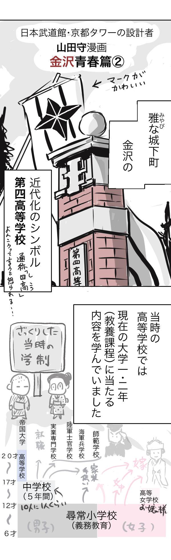 山田金沢2−1−1