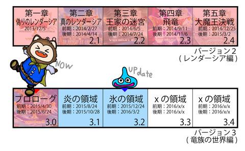 わーいロードマップ_20160310