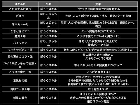 スクリーンショット 2020-07-22 11.32.32