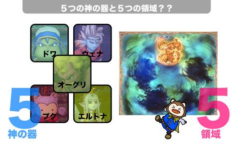 5つの器と領域-01