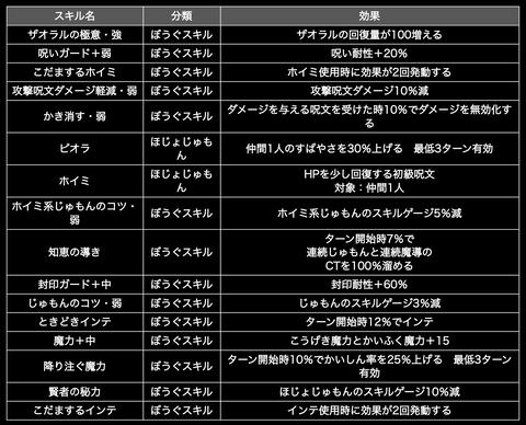 スクリーンショット 2020-07-22 11.21.34