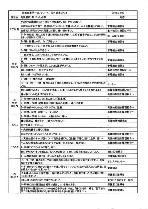 夏季一斉パト03