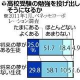 20110216yomiuri