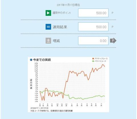 SAISON_point_invest2
