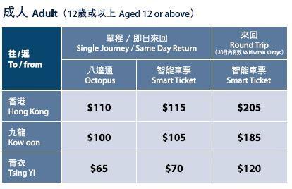 HK_airportexpress_fare