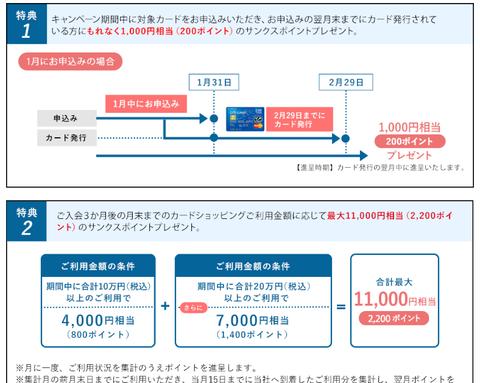 Lifecard_campaign_2