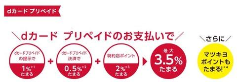 dcard_prepaid_matsukiyo