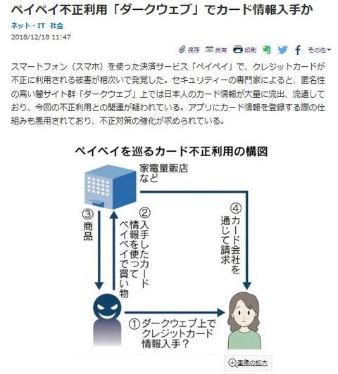 nikkei_paypay