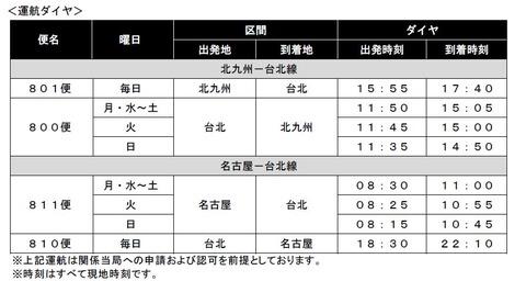 starflyer_TPE_schedule