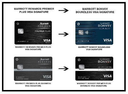 Marriott Bonvoy Visa