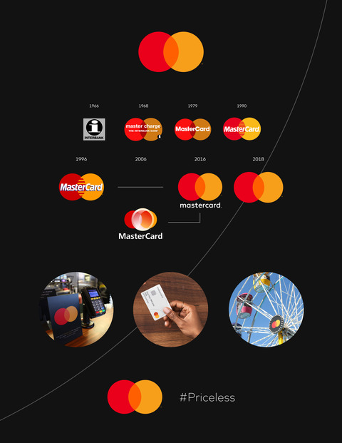 mastercard_logo_history