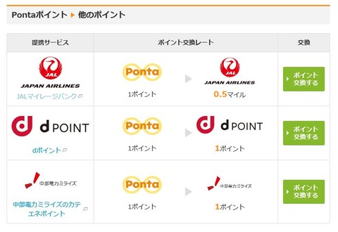 ponta_dpoint_exchange_1