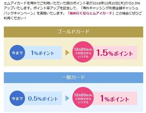 MI_overseas_pointup2