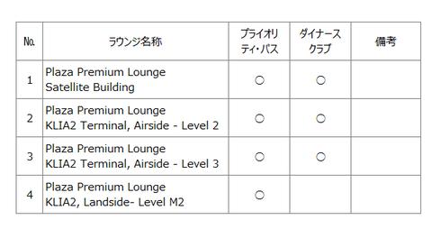 KUL_lounge201802
