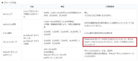 au_wallet_release_2