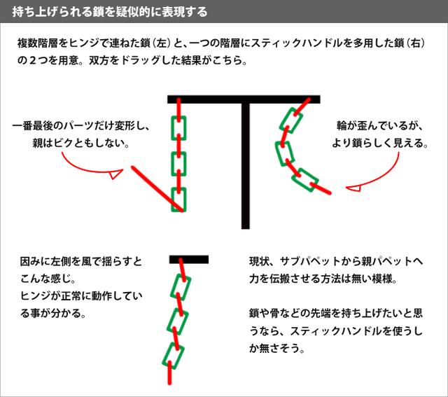 鎖を疑似的に表現