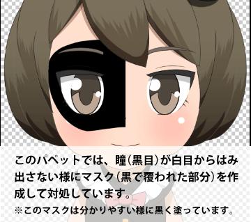 目のマスク処理