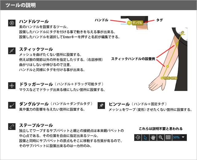 ツールの説明