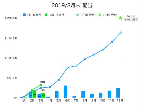 スクリーンショット 2019-04-13 17.54.09
