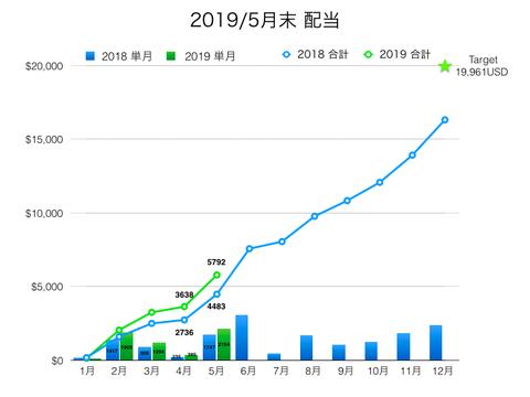 スクリーンショット 2019-06-02 18.04.31