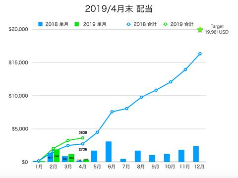 スクリーンショット 2019-05-12 16.58.38