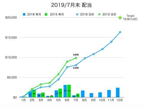 スクリーンショット 2019-08-05 11.03.22