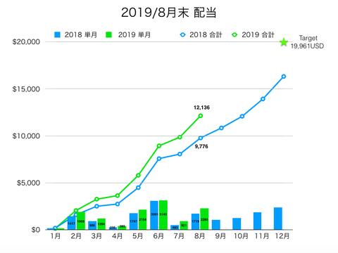 スクリーンショット 2019-08-17 16.52.16