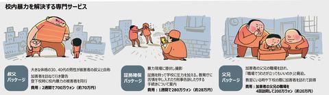 【韓国】報復を依頼する韓国の校内暴力被害者たち~親が私的制裁