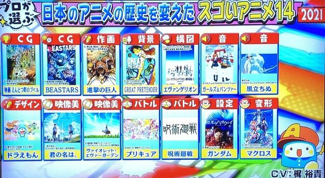 テレビ「これが日本の歴史を変えた神アニメ14選だあ!!!」