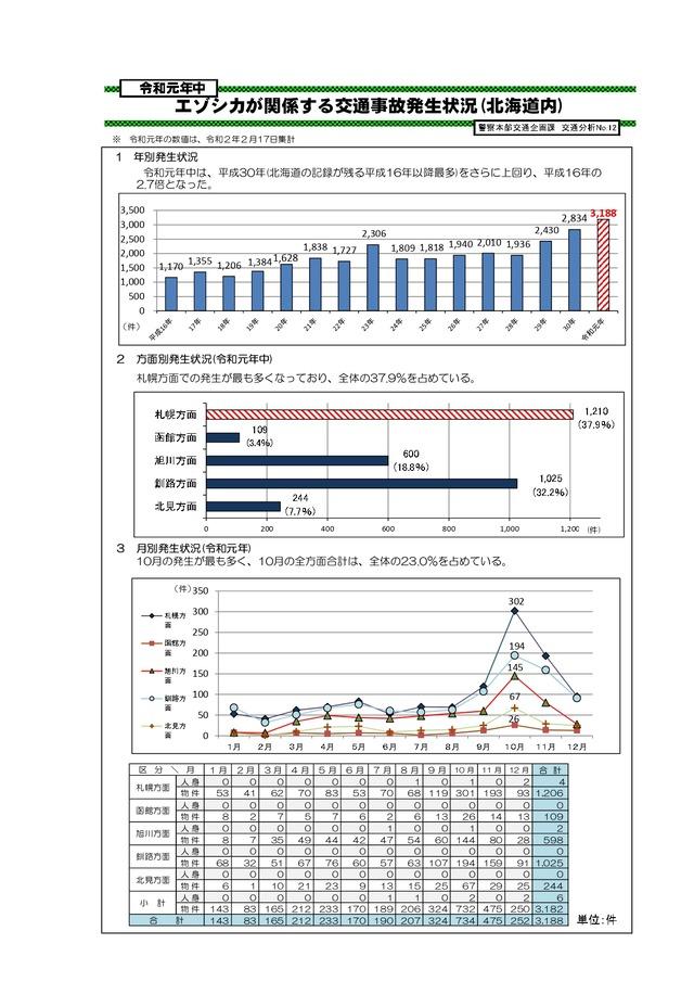 sika_jiko_page-0001