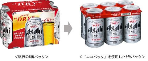【悲報】アサヒビールの6缶パック、めっちゃ持ちづらい形に変更