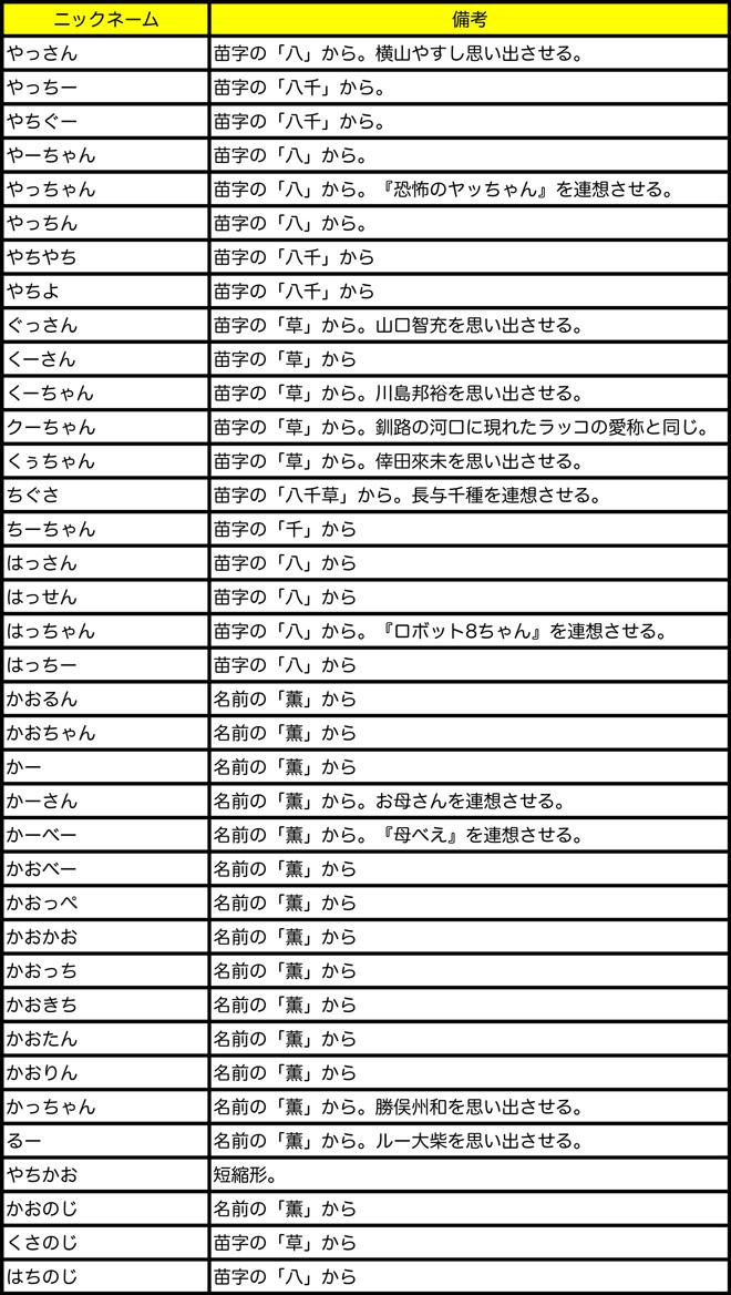 ブック1_改-(Unicode-エンコードの競合)