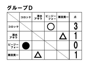 グループD2