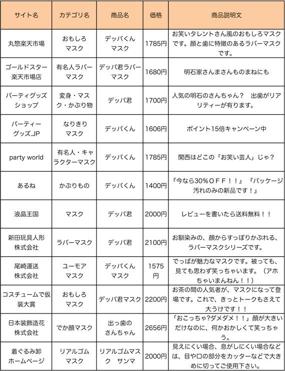 base-Sheet1