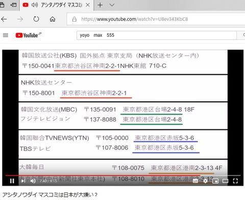 Korean_media_are_same_location_with_Japanese_media