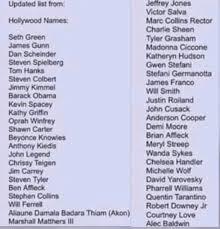 List_USA_famous_visited_Epstein_island_kill_children