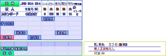 小池秀郎の画像 p1_20