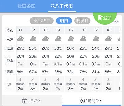 weather02