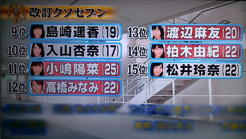 渡辺麻友1123